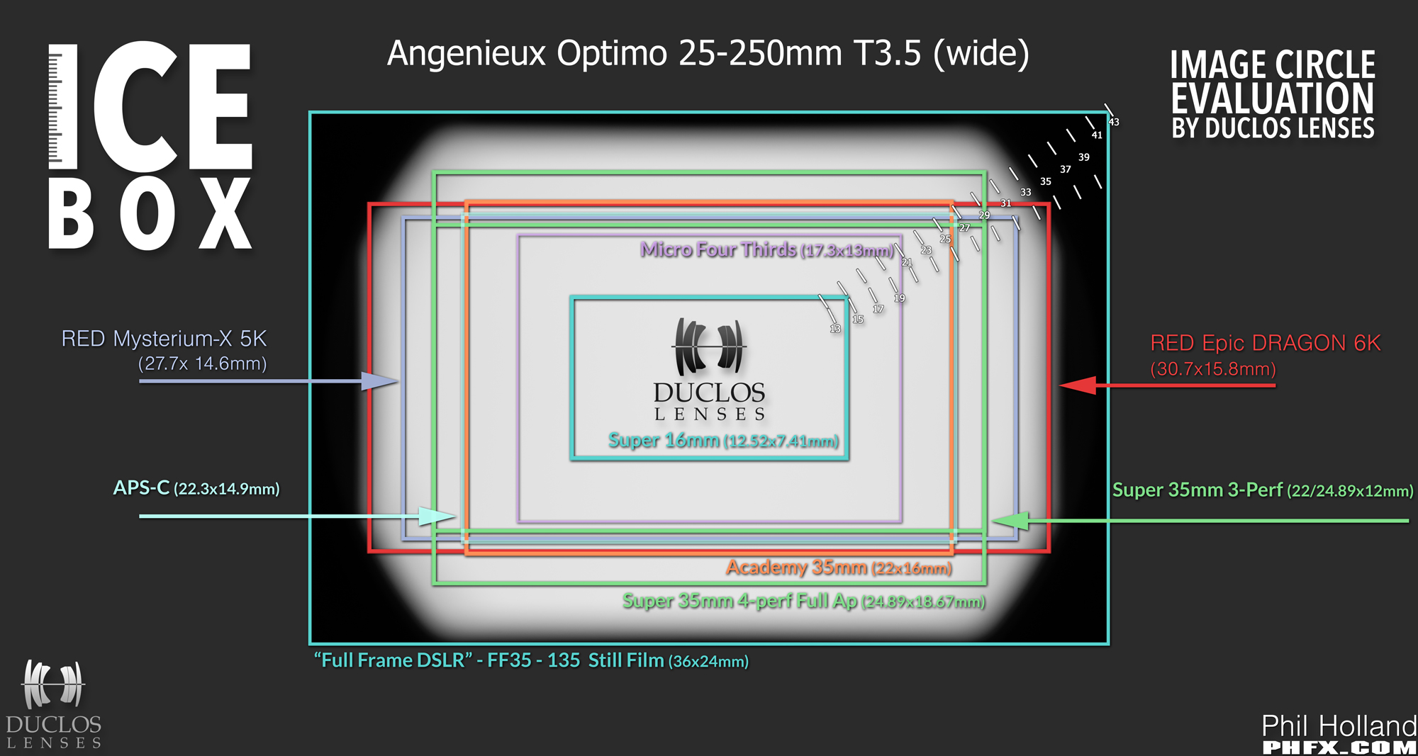 ICEBOX---Angenieux-Optimo-25-250mm-wide